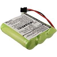 VINTRONS Rechargeable Battery 700mAh For Panasonic KX-TC1862, EX3102, 43-3515, CL-100W, RADIO SHACK 23-193