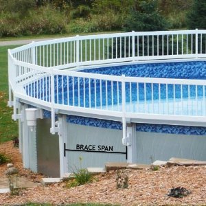 Swimming Pool Fence Kit (Premium Guard Above Ground Swimming Pool Safety Fence KIT C - 2 spans)