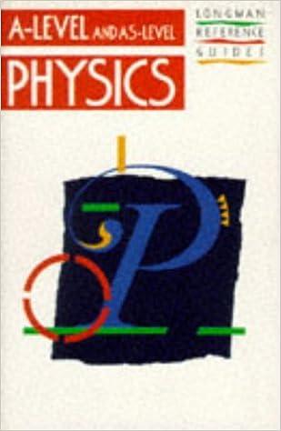a-level physics definition