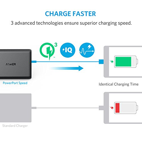 Anker PowerPort 5 by Anker (Image #1)