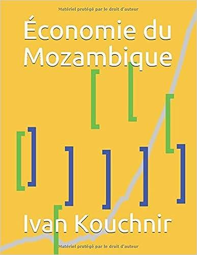 Économie du Mozambique