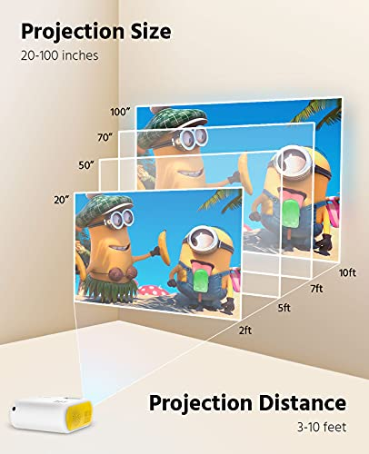 Mini Projector, ARTSEA 1080P Supported 4500L Portable Projector for Outdoor Movie, LED Pico Video Projector for Home Theater, Phone Projector Compatible with HDMI, USB, TV, Laptop, iOS and Android