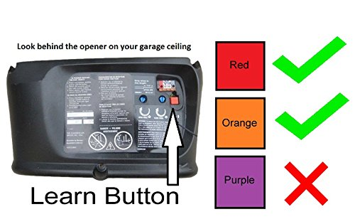 The 8 best garage door remotes