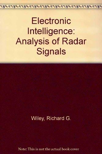 Electronic Intelligence: Analysis of Radar