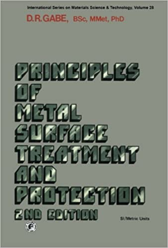 Principles of Metal Surface Treatment and Protection: Pergamon