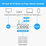 BT20A Bluetooth 5.0 Stereo Audio 2 Channel