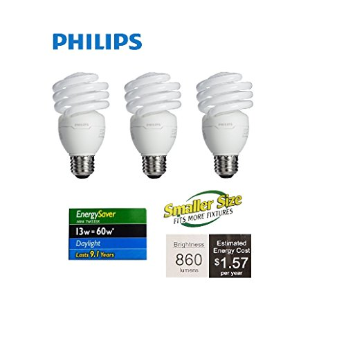 Philips 418079 Daylight Twister Replacement