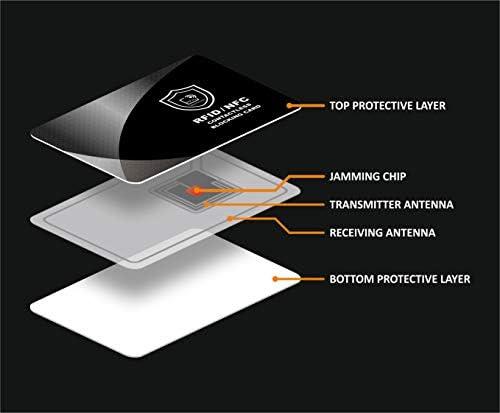 RFID Bloqueo de Tarjeta por SmartProduct | Protección de Tarjetas sin Contacto, Anti NFC | 1 Tarjeta Protege Toda tu Billetera | No Requiere de ...