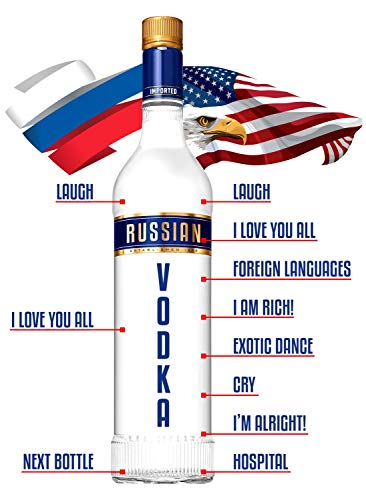 Buy russian vodka in usa