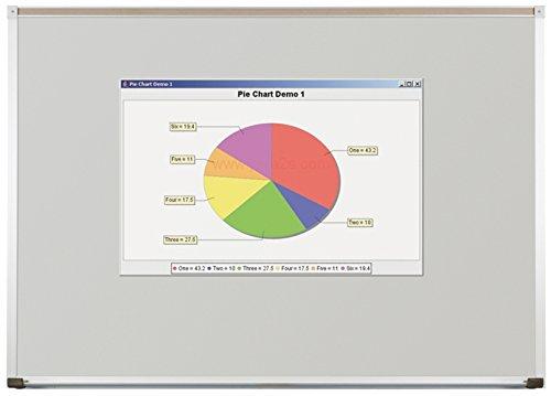 balt 204AG Projection Plus Multimedia Whiteboard, 4'H x 6'W