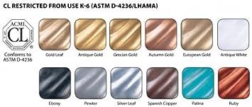 Amazon com amaco rub n buff wax metallic finishes 12 color sampler