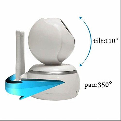 IP Security Camera Tag- Und Nachtmodus Einfache Netzwerkverbindung ,integrierte IR LED,Wifi ip kamera Alarmanlagen mit Karteschlitz für 64GB Mikro SD,unterstützt iPhone/Android/Tablet,Pan/Tilt
