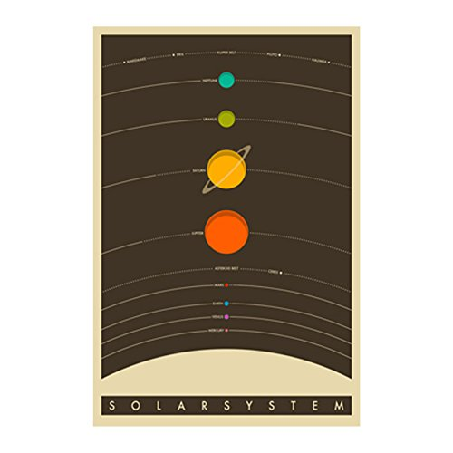 The Solar System (24x36) Wall Plaque (White) by Posterservice