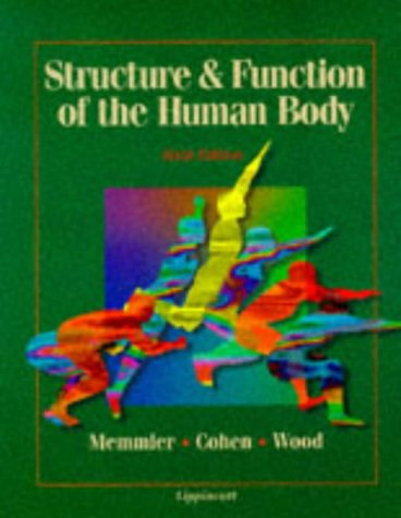 Structure & Function of the Human Body