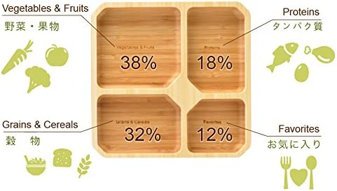 La Boos Square Portion Control Plates (4-Section) - MyPlate Healthy Diet Ratio Control or Weight Loss Aid plate - Made with Bamboo - BPA-Free Lunch Plate or Healthy Eating Plate 5