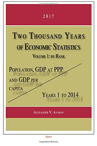 Two Thousand Years of Economic Statistics (2017), Volume 1: by Rank: Population, GDP at PPP, and GDP Per Capita, Years 1 to 2014 pdf
