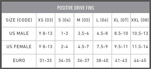 616323202153 - Positive Drive Fin S carousel main 4