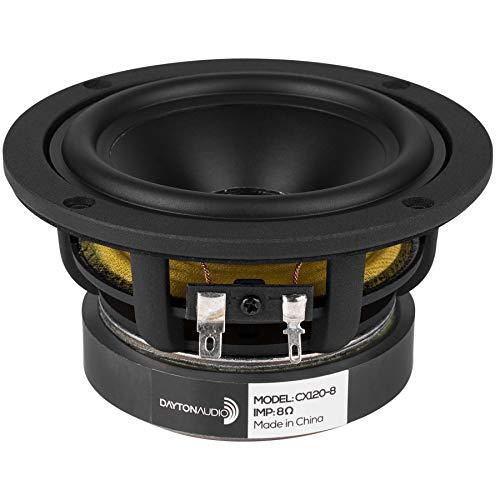Dayton Audio CX120-8 4