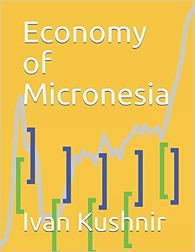 Economy of Micronesia
