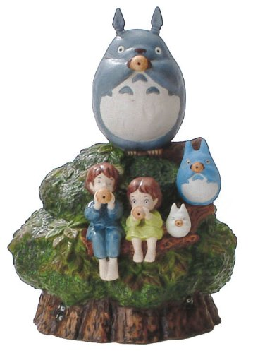 Studio Ghibli My Neighbor Totoro Music Box Camphor Tree