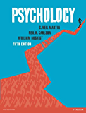 Psychology: UEL