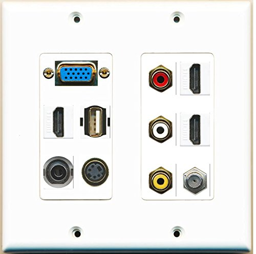 Svga Wall Plate - RiteAV - (SVGA Plate -2 Gang 3 HDMI Coax Composite Video 3.5mm SVideo USB A-A Wall Plate