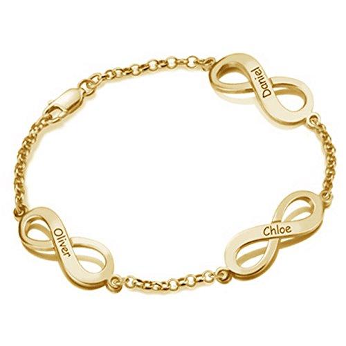 (CHUANGYUN Custom 3 Family Name Engrave Bracelet Fashion Personalized Custom Copper Bracelet (Gold))