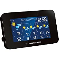 Weather Forecasters and Stations