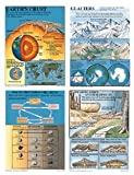 Earth Science Poster Set - Grades 4-9