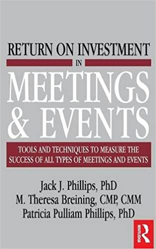 Return on Investment in Meetings & Events