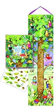 Musical Fairy Tree Growth - Eeboo Growth Chart