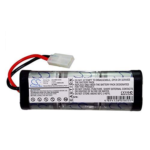 XPS Replacement Battery for iRobot Looj 12101, Looj 130, Looj 13501 PN 11200