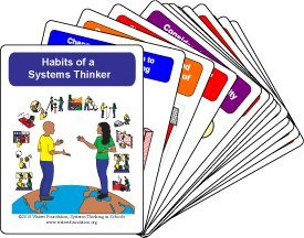 Habits of a Systems Thinker Card -
