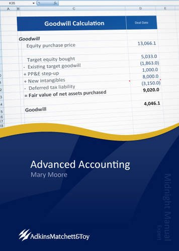 Advanced Accounting 2012: Midnight Manual