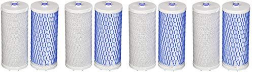 (Aquasana Replacement Filter Cartridges for Aquasana Countertop Water Filtration System)