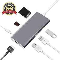 USB C Hub 7-in-1 Type C Hub - Inofia Slim Aluminum Portable Adapter 3 USB 3.0 Portswith USB Flash Drives+4K HD&HDMI Output+TF/SD Card ReaderType C Charging Portfor Type C Mac and PC (Gray)