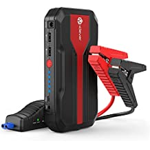iClever 600A Peak Portable Car Jump Starter (up to 5L gas or 3L diesel Engine), Auto Battery Booster with Dual SmartID Charging Ports and Intelligent Clamps