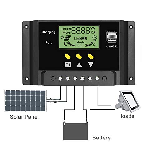 ALLPOWERS 30A Solar Charger Controller 12V/24V Solar Panel Battery Intelligent Regulator with Dual USB Ports, LCD Display by ALLPOWERS (Image #5)