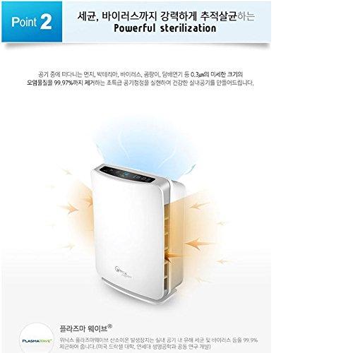 Winix wacu300 signatur air purifier cleaner plasma wave for Winix filter cleaning