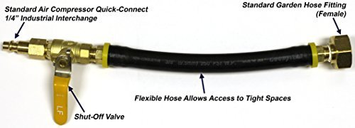 Hoses Winterize Sprinkler Systems And Outdoor Faucets Air