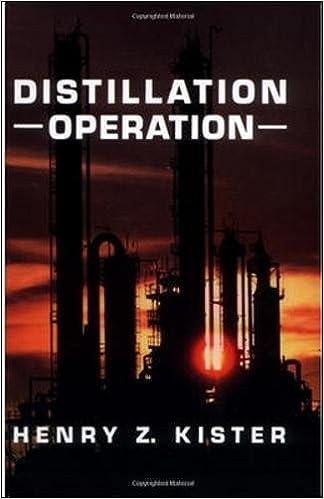 Amazon distillation operation 9780070349100 henry z kister distillation operation 1st edition fandeluxe Gallery