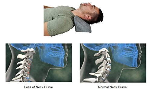 Cervical Traction Chiropractic Wedge Pillow Neck And