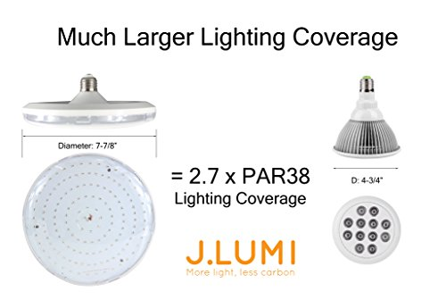J.LUMI GLD2120 LED Grow Light 20W, Flat Disk Shape for Maximum Light Coverage, E26 Lampbase, 200 LEDs, Grow Lights for Indoor Plants, with 5.ft Electrical Cord UL Listed