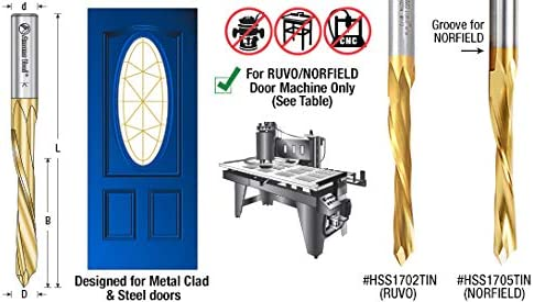 Amana Tool HSS HSS1705TIN High Speed Steel Tin Coated 1//2 Dia x 2-1//2 x 1//2 Shank Sing