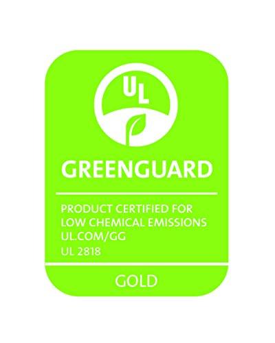 Serta Fiber Foam and | Waterproof GREENGUARD Certified