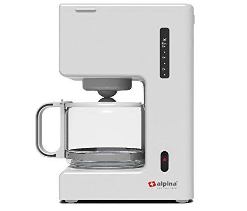 Alpina Sports SF-2821 Coffee Maker 4-6 Cups 220 Volts 50 ...