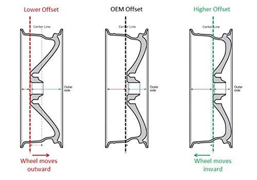 New Aftermarket Wheel 70.6 5X114.3 7 black finish X40709 15X6 RTX Steel Rim