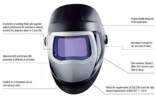 3M Speedglas Welding Helmet 9100 with Extra-Large Size Auto-Darkening Filter 9100XX- Shades 5, 8-13, Model 06-0100-30SW