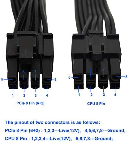 6+2 ATX 8 Pin Male to Dual PCIe 8 Pin Male,TeamProfitcom Power Adapter Cable for Corsair only Modular Power Supply 24+12 Inches