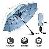 Repel Umbrella Windproof Travel Umbrella with